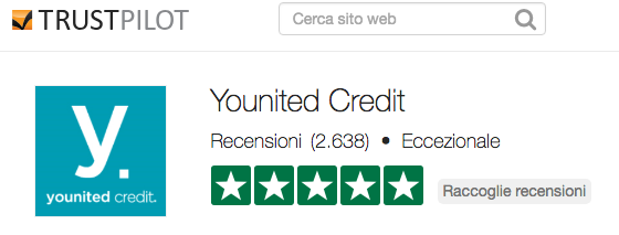 younited credit recensioni